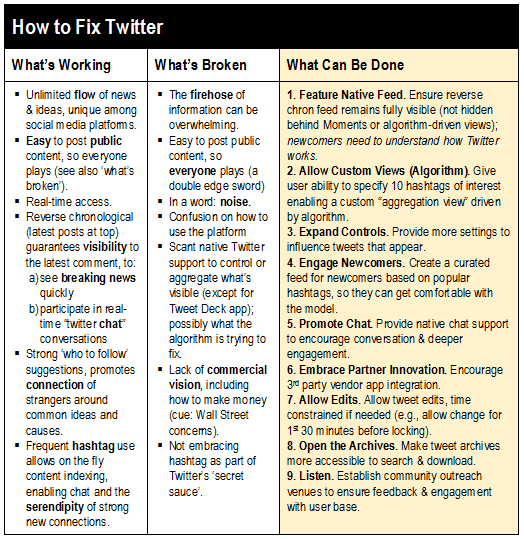 how-to-fix-twitter